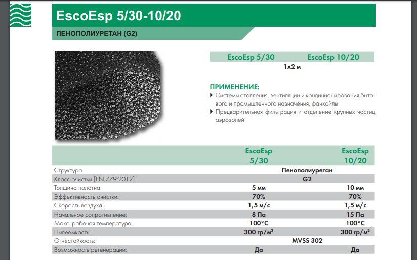 Пористые воздушные вентиляционные фильтры (пенополиуретан)
